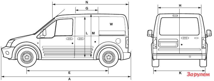 Размеры иобъемы автомобилей  Ford Transit Connect