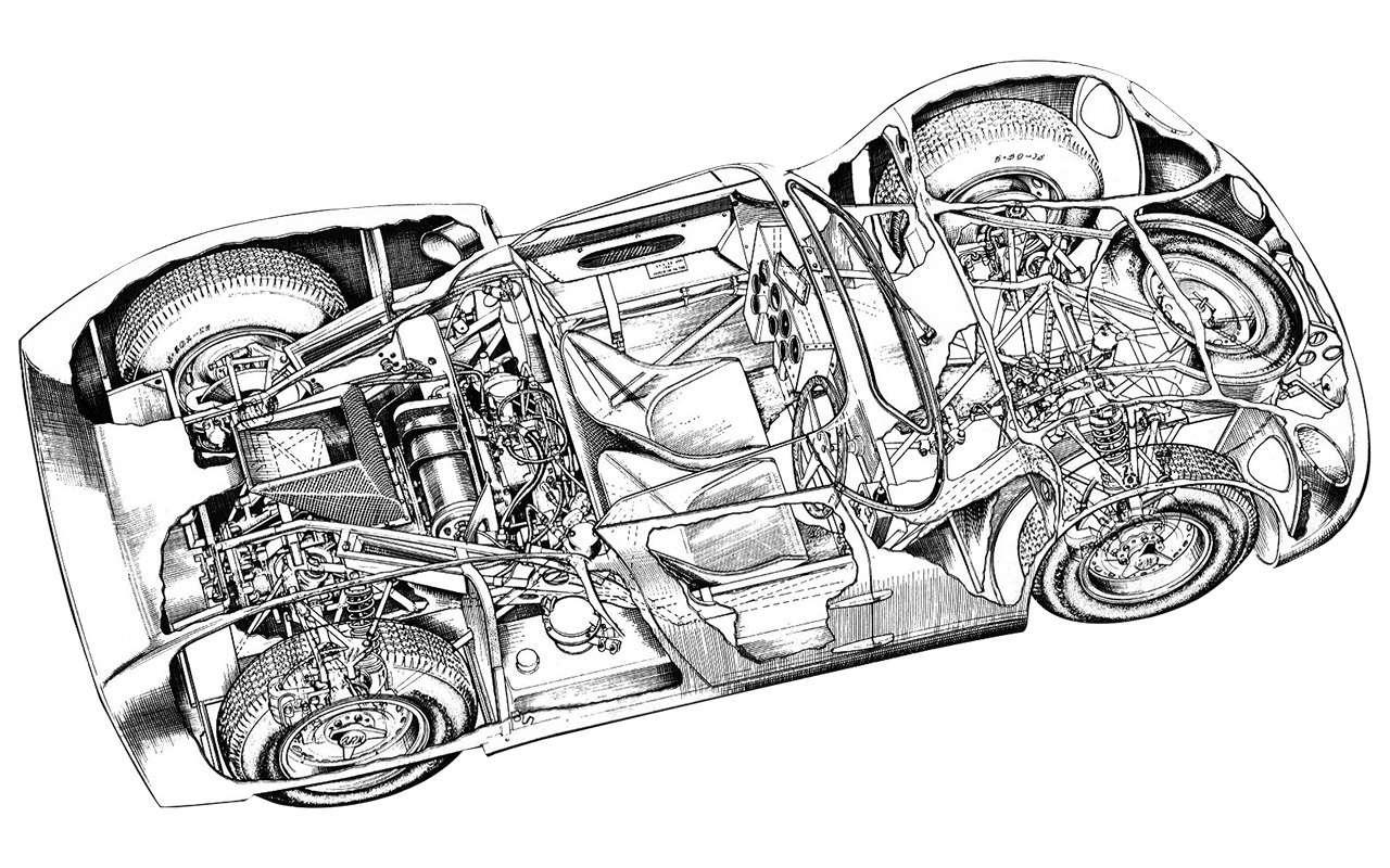 Автомобили савиационными двигателями— советские инетолько— фото 912950