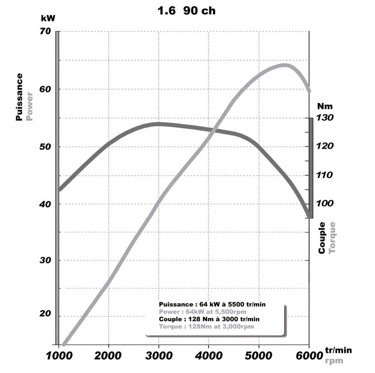 Атмосферный или стурбонаддувом— какой мотор лучше?— фото 819085