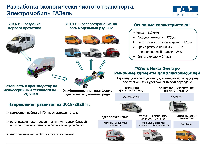 18главных (втом числе ибудущих) моделей ГАЗа— репортаж ЗР— фото 815363