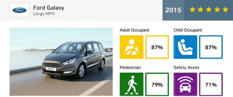ford-galaxy-ratings