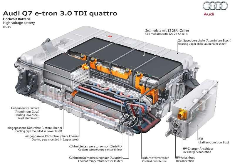 Audi-Q7_e-tron_3.0_TDI_quattro_2017_1600x1200_wallpaper_1b