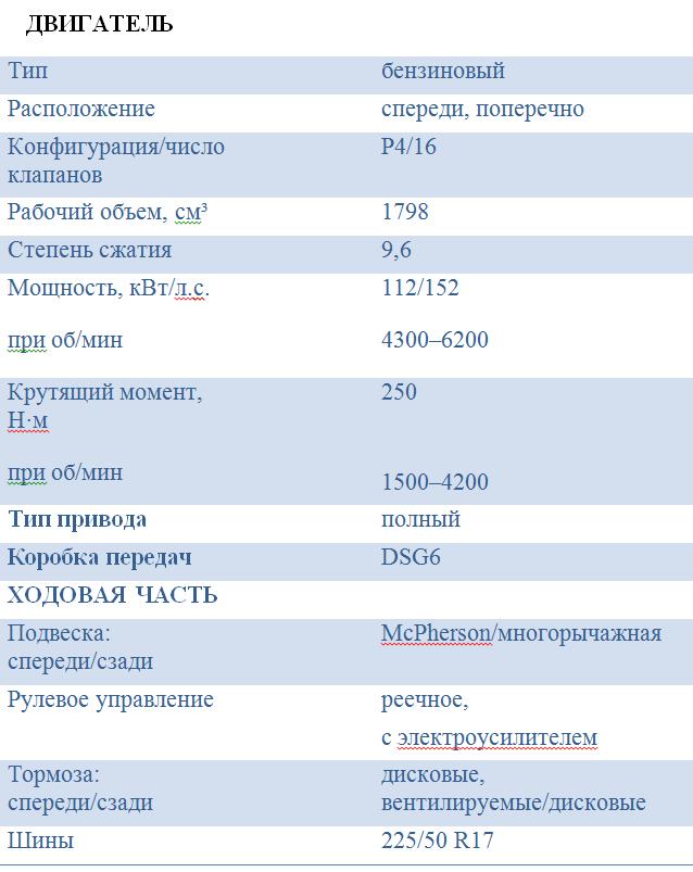 Skoda Yeti_tab2