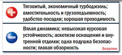 «ФИАТ-Дукато-Комби 4х4», от 1 004 000 руб.