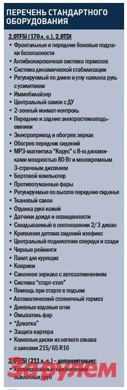 Оптимальный «АУДИ-Q3», от1287900 руб.