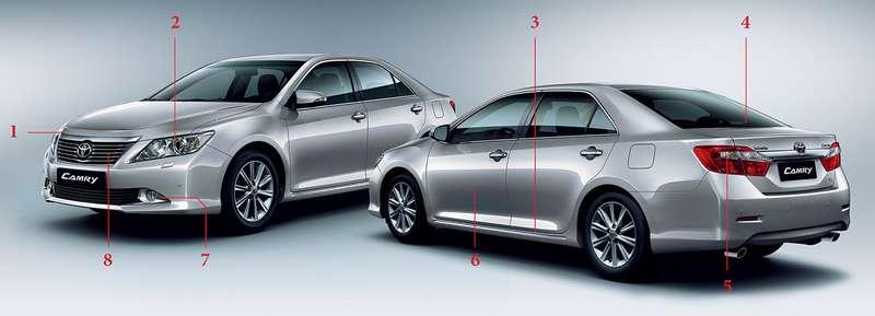 Бензиновый двигатель Тойота Камри 2.5 л. устройство ГРМ, технические характеристики Camry 2.5 | AutoClub99.ru