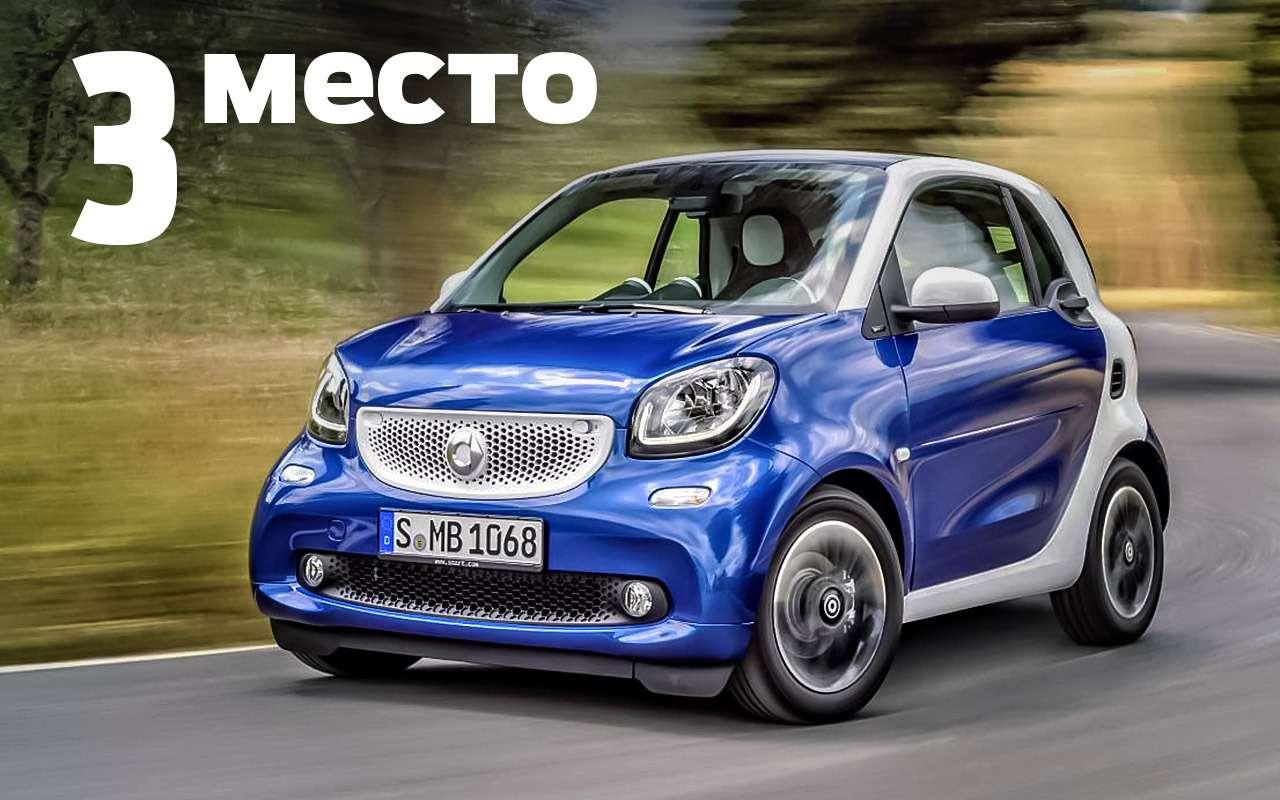 Самые быстрые 100-сильные (именьше) автомобили— рейтинг ЗР— фото 778348