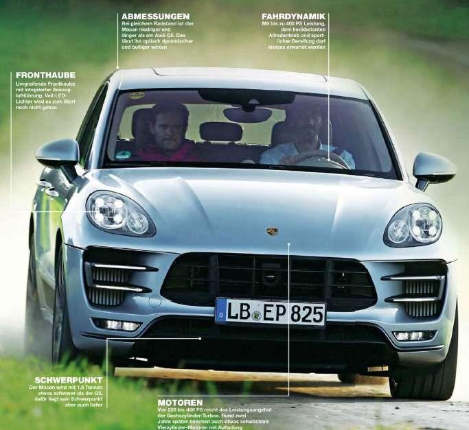 Спорткроссовер Porsche Macan