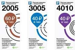Платные парковки в Москве получили дизайн студии Артемия Лебедева
