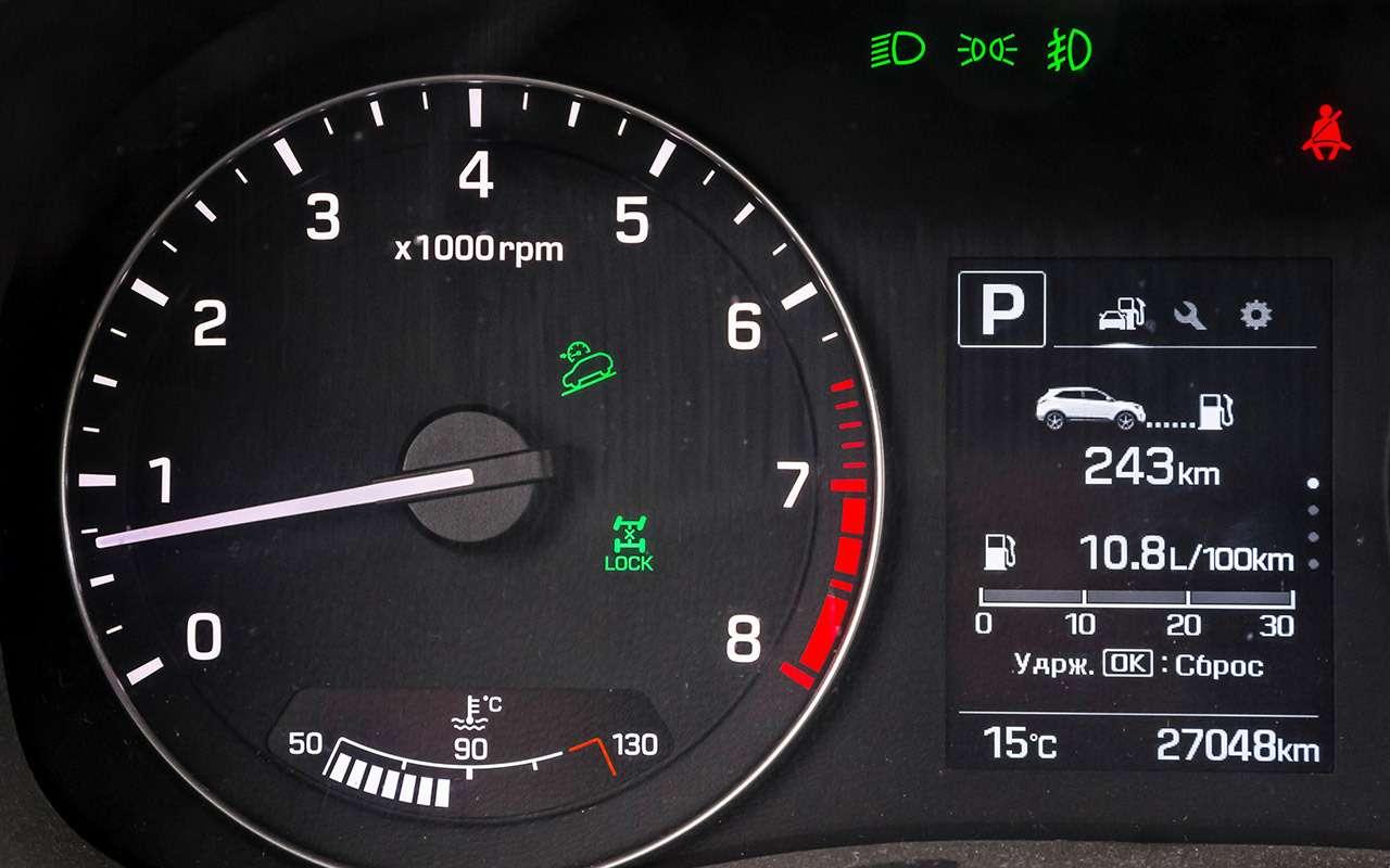 Лучшие полноприводные автомобили! Рейтинг ЗР— фото 827770