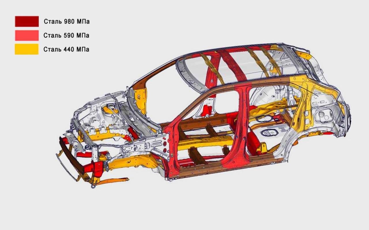 Какустроен кроссовер: все секреты Mitsubishi Eclipse Cross— фото 927348
