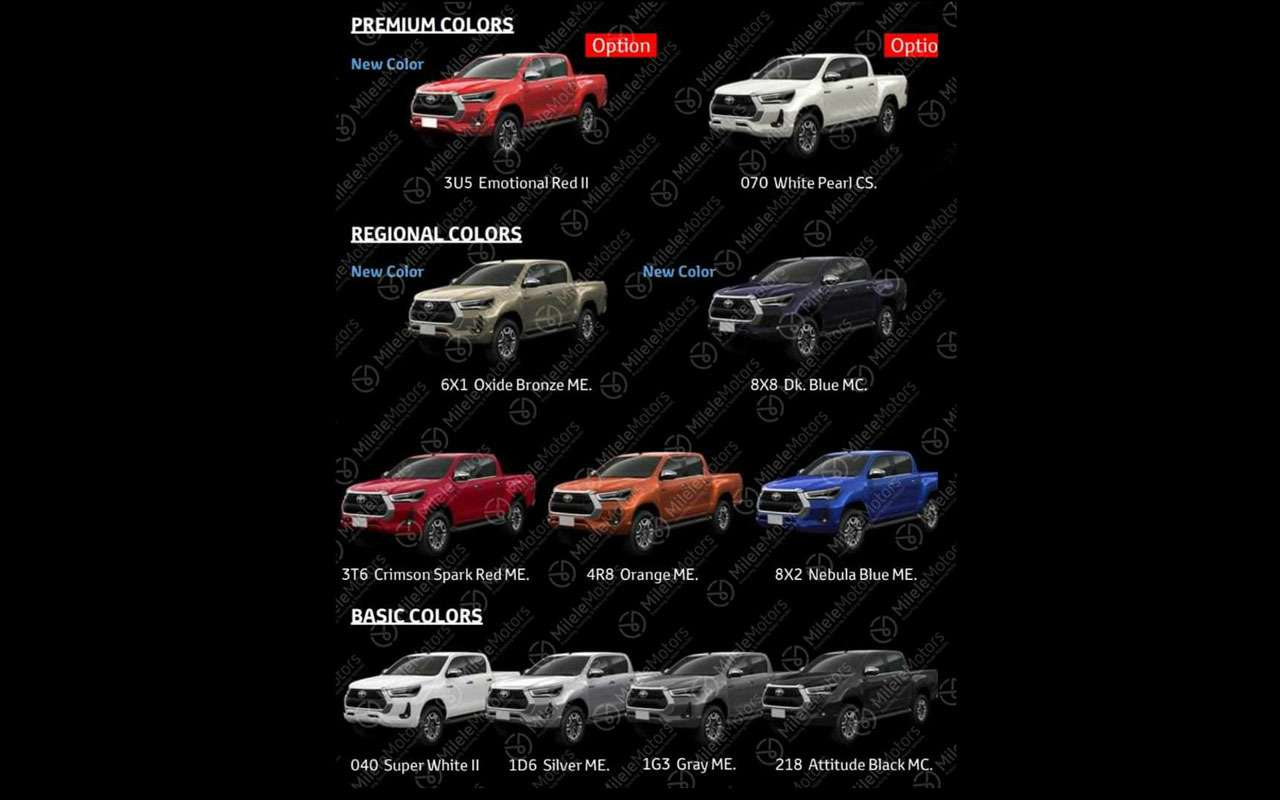 Toyota обновит Hilux исделает его мощнее— фото 1119363