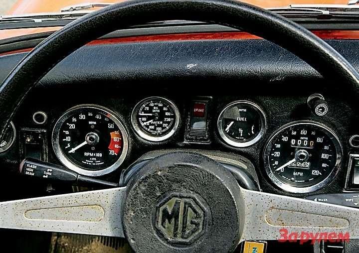 MGMidget 1500