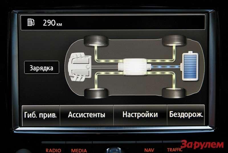 VWTouareg Hybrid