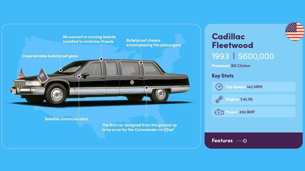 Лимузины президентов США: Зверь, автобус и13см брони— фото 1197723