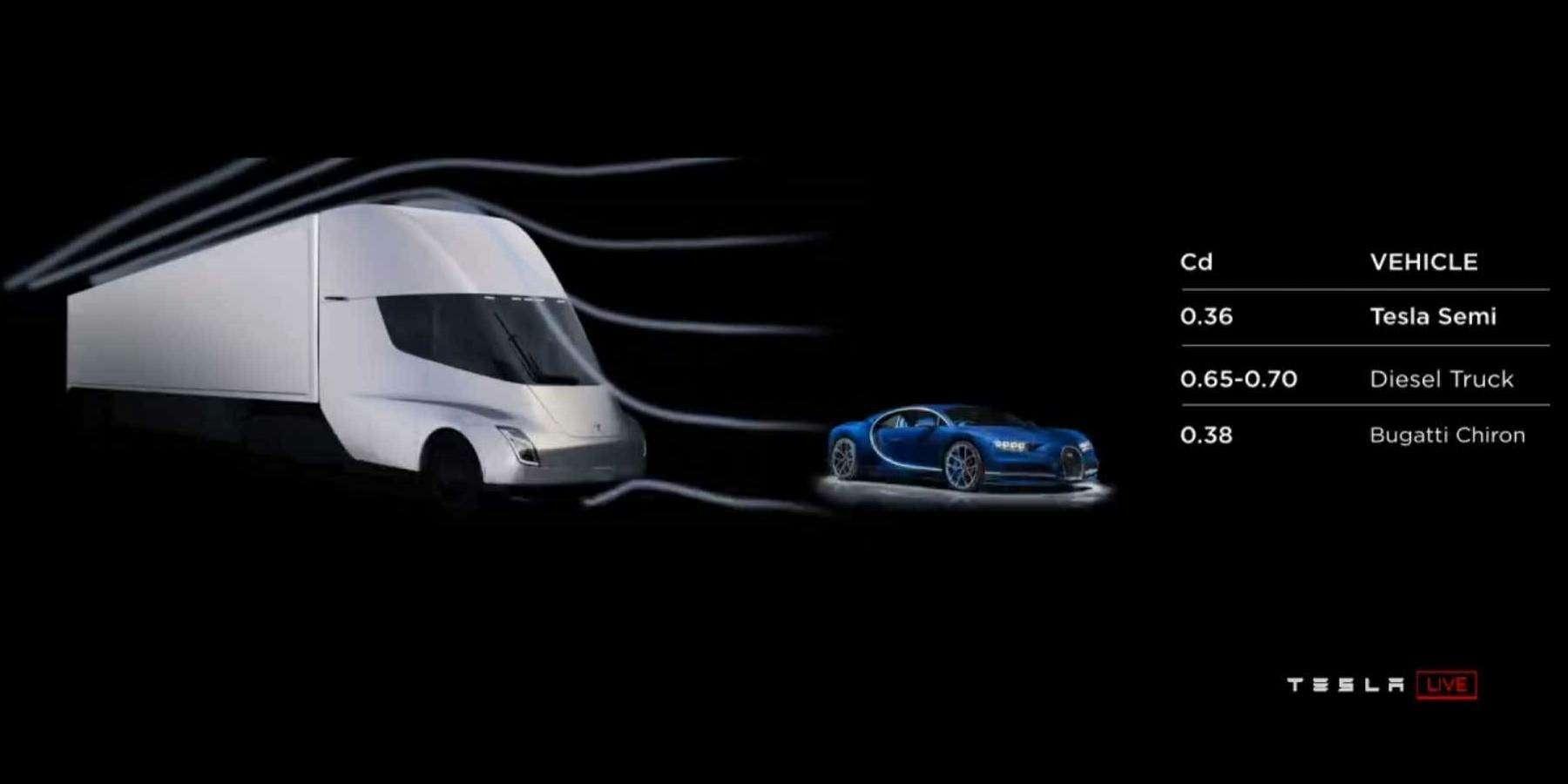 Грузовик Tesla: вечные тормоза иавтопилот. Дальнобойщик Федор Иваныч может остаться без работы!— фото 817342