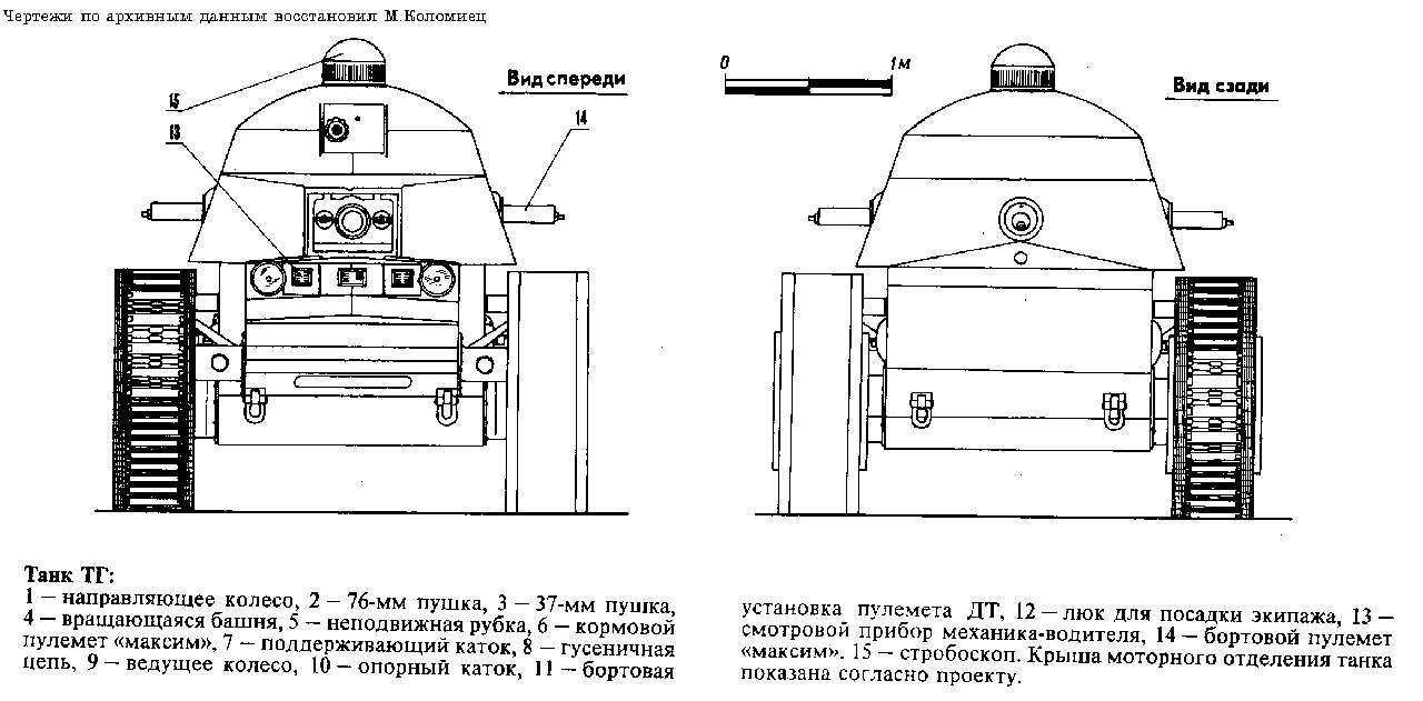 Секретная разработка немцев дляСССР— наш самый тяжелый танк— фото 1013909