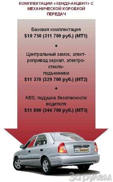 Hyundai Accent. Новый южно-русский— фото 61857