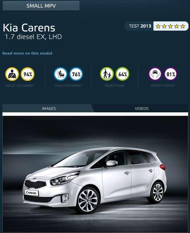 Euro NCAP назвала самые безопасные автомобили 2013 года— фото 257322