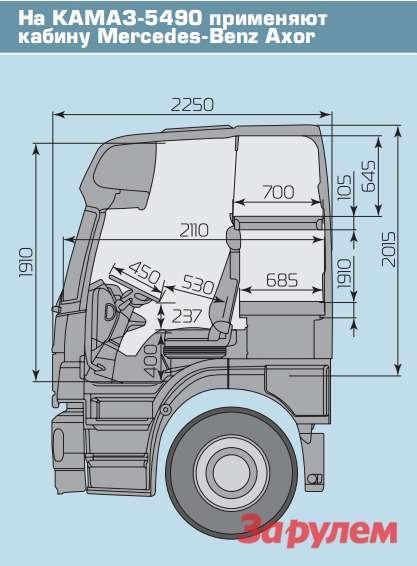 НаКАМАЗ-5490 применяют  кабину Mercedes-Benz Axor