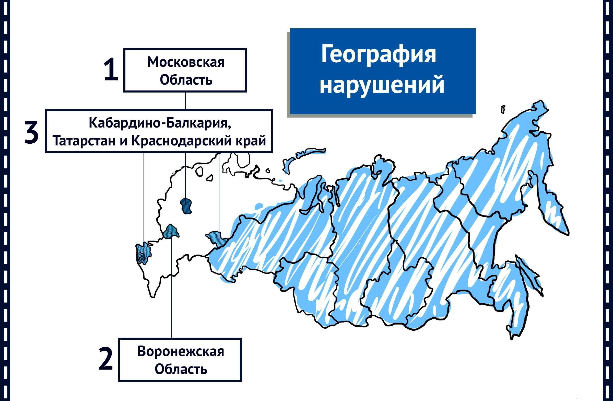 Штрафы ПДД— инфографика