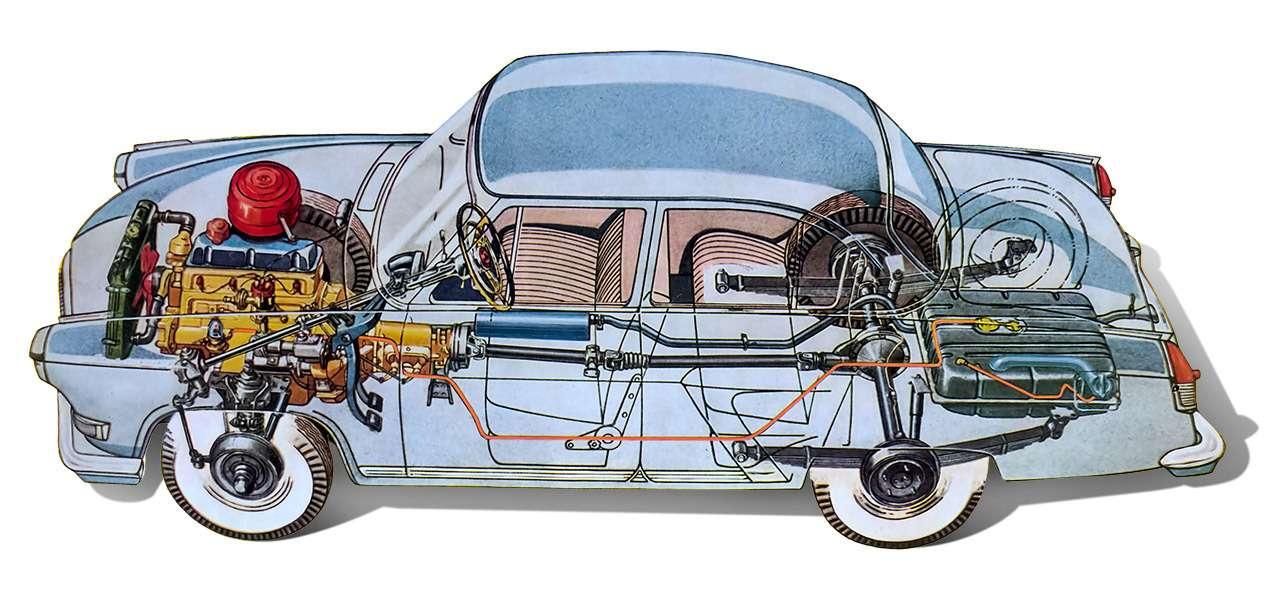 С чего срисовали Волгу ГАЗ-21: сФорда? Крайслера? Или Москвича-402?— фото 978923