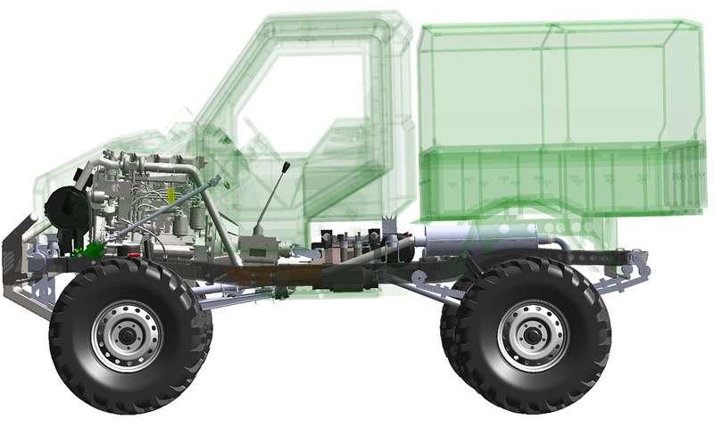УАЗХантер + трактор: начем поехать нарыбалку