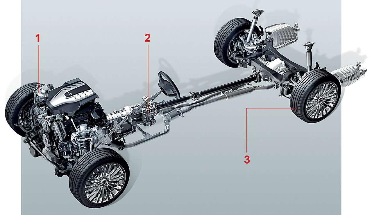 Самый дорогой седан Kia—  тест-драйв— фото 950840