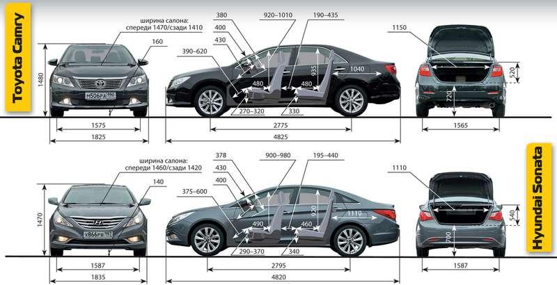 Toyota Camry иHyundai Sonata
