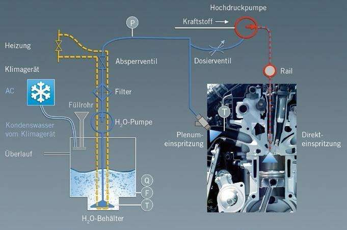 Вода вместо бензина: инновация или обман?— фото 630663