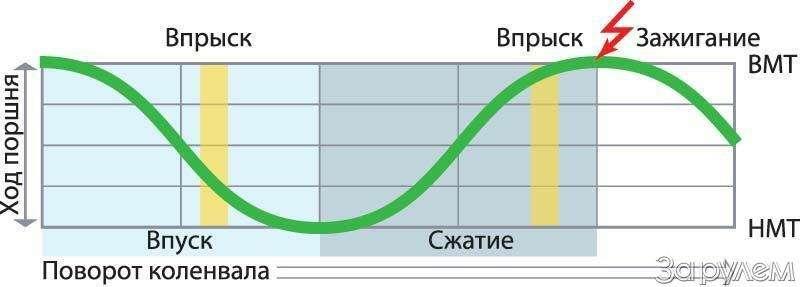 Рублевский экспресс— фото 71108