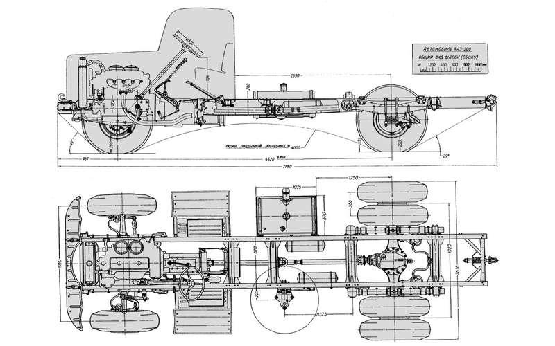 Первый советский дизельный грузовик ЯАЗ-200— родом изАмерики