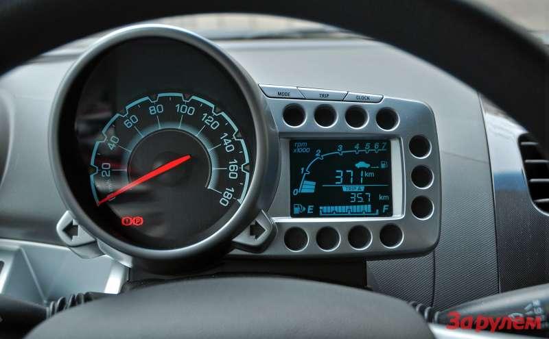 Мотоциклетные приборы Chevrolet Spark