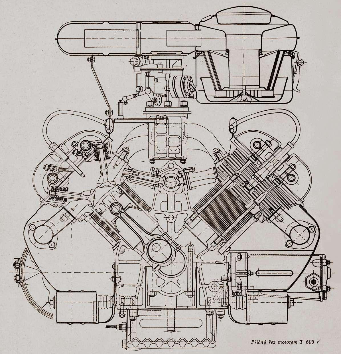 Двигатель V8рабочим объемом 2,45л был спроектирован подруководством Юлиуса Мацкерле Юрием Клосом иЙозефом Свободой