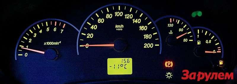 На 11-градусном морозе за 40 минут двигатель «Приоры», оборудованной климатической установкой, успел прогреться лишь до 70ºС. Причина в высоких оборотах вентилятора, эффективно «охлаждающего» жидкость в радиаторе отопителя.