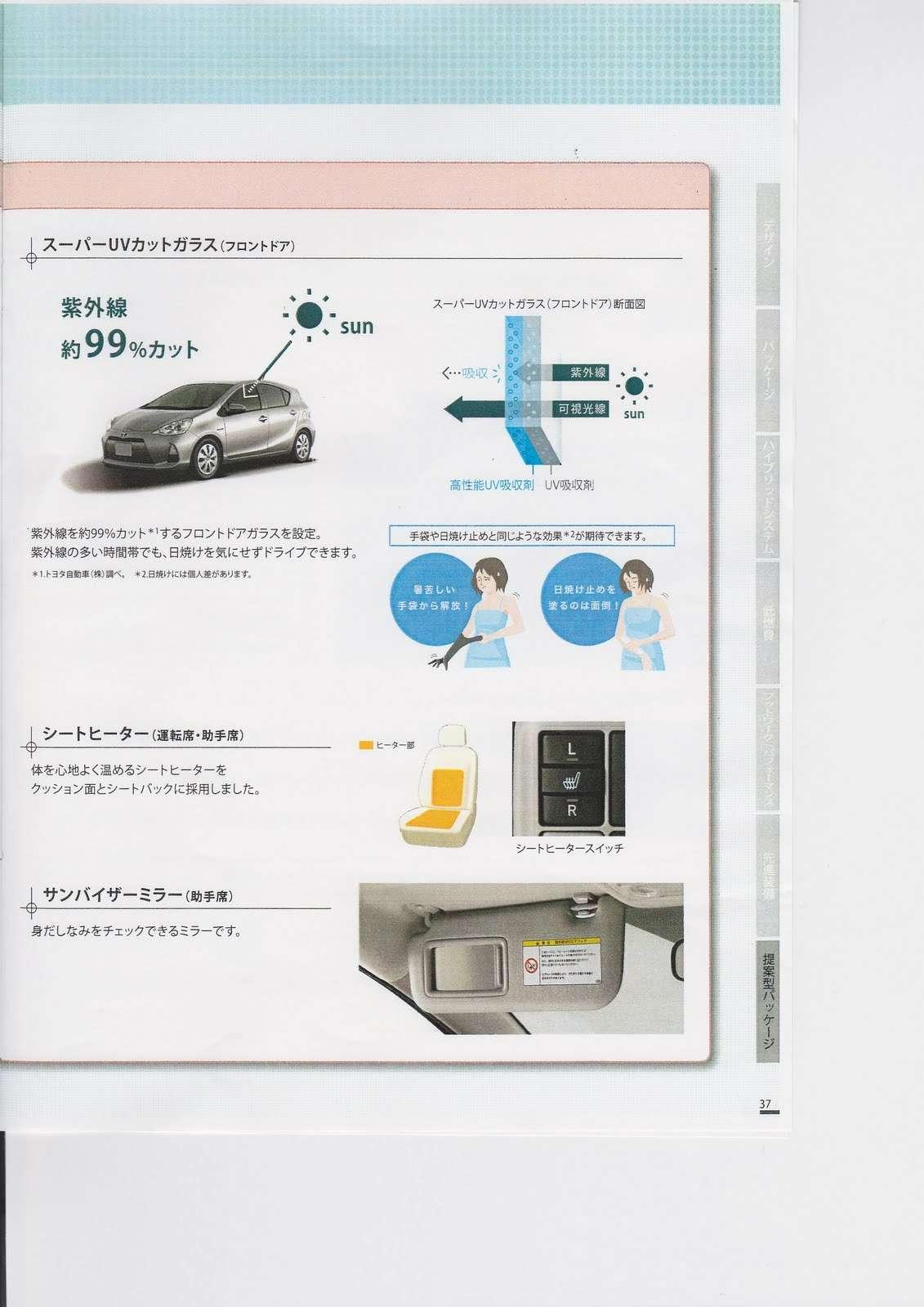 Toyota-Prius-C-Csp-R-25