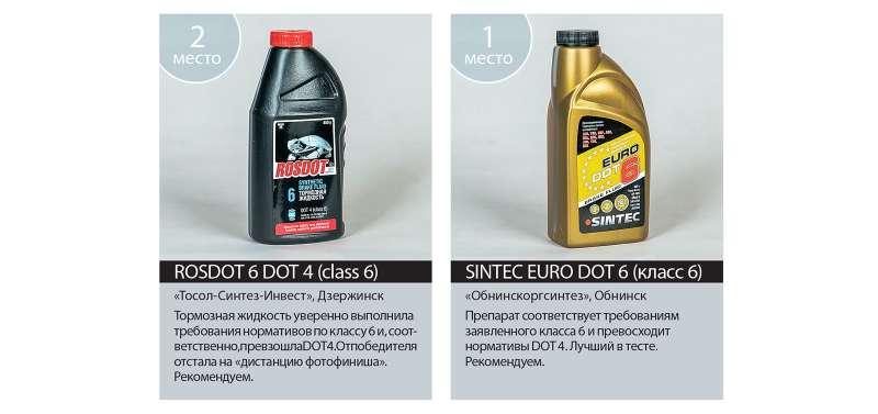 Марка тормозной жидкость для октавия тси — 1