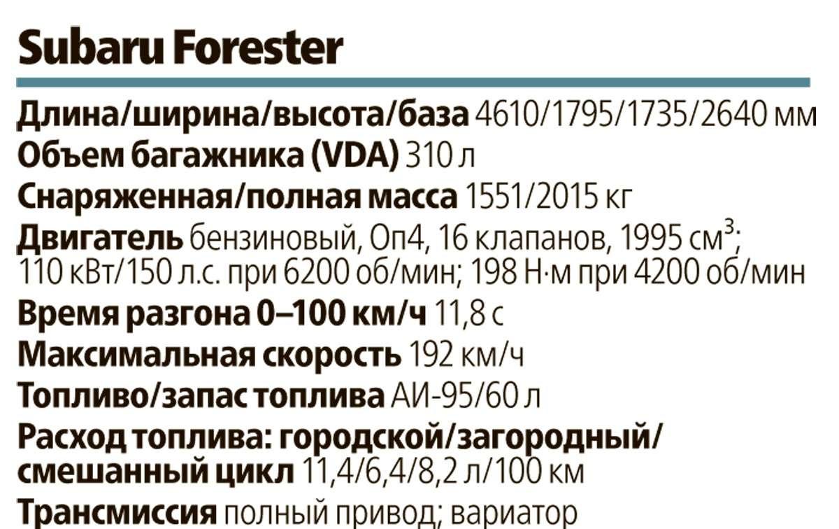 Обновленный  Subaru Forester: тише едешь...— фото 592867