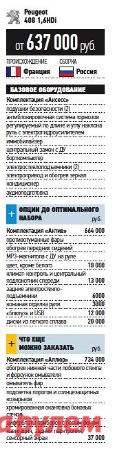 «Пежо-408-1,6HDi», от 637 000 руб., КАР от 5,57 руб./км