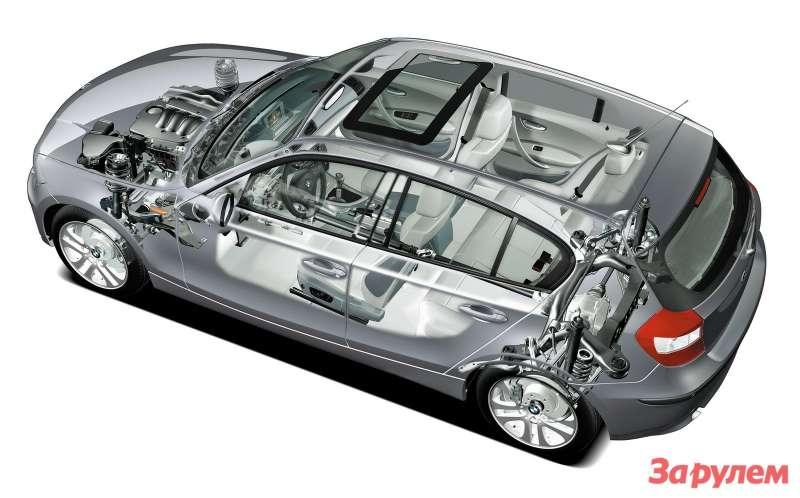 BMW1-й серии