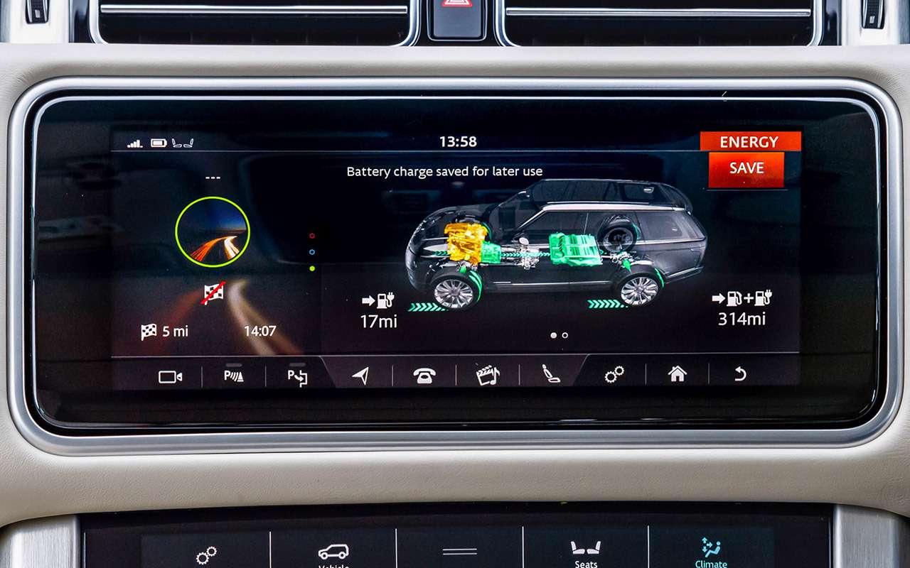 Range Rover PHEV иRange Rover Sport SVR: что общего?— фото 870406