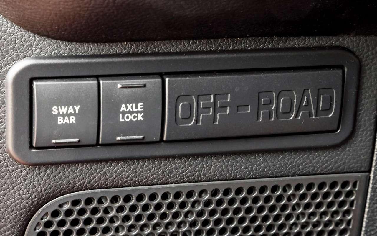 Чейполный привод круче— Mini Cooper Countryman или Jeep Wrangler Rubicon?— фото 826440