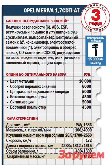 «Опель-Мерива-1,7CDTI-AT», от 799 500 руб., КАР от 7,33 руб./км