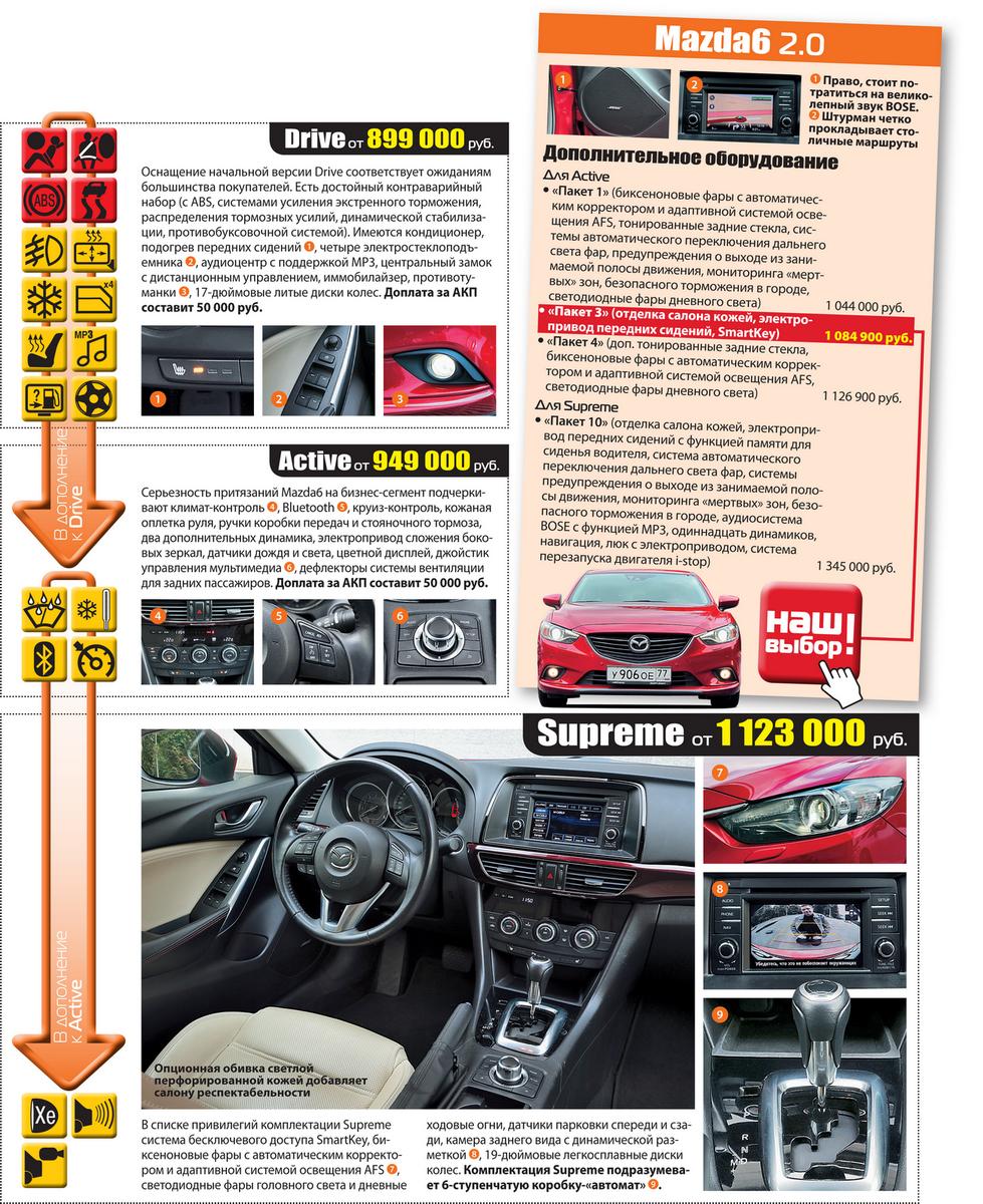Mazda62.0