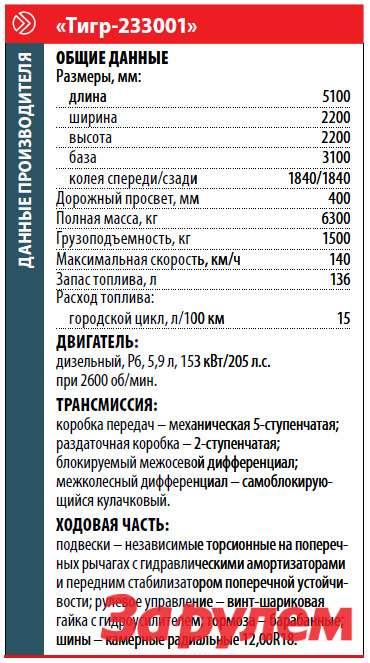 ТИГР-233001