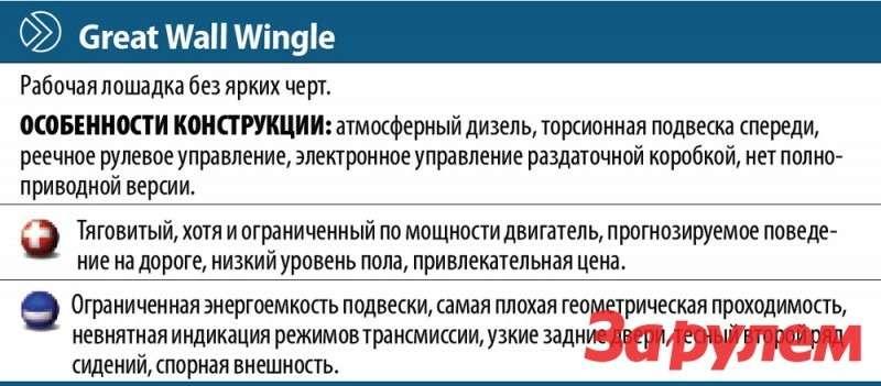 wingle