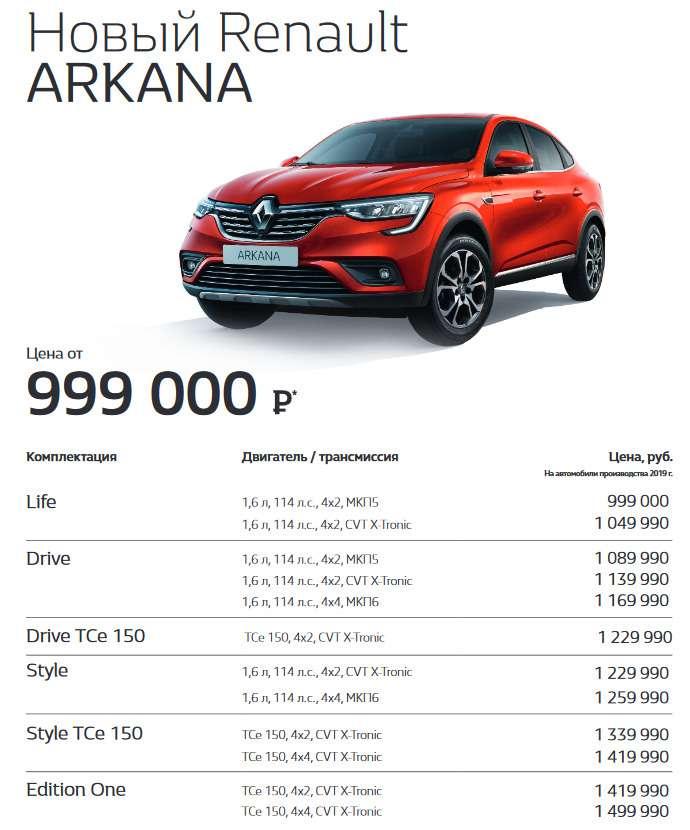 Renault Arkana: цены начинаются с999 тысяч— фото 980894