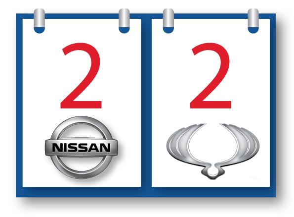 Nissan Terrano иSsangYong Actyon
