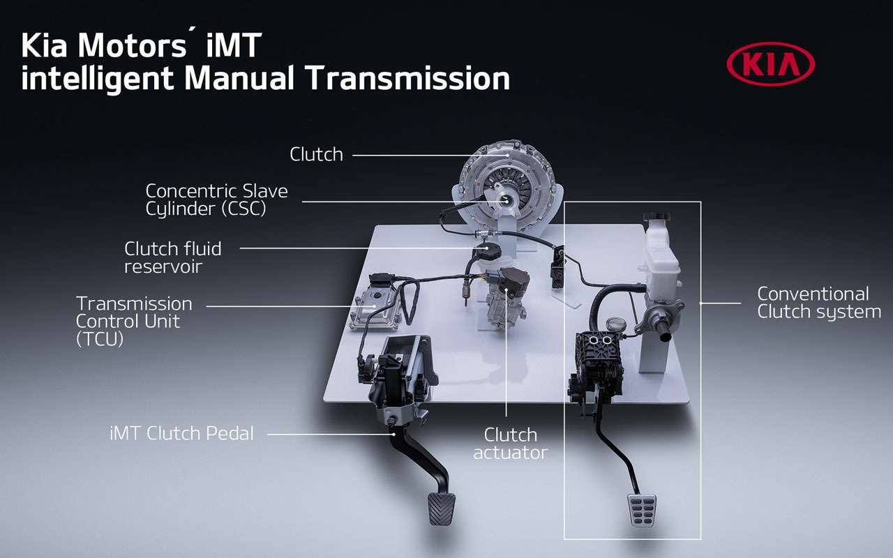 Новый двигатель семейства Kia Ceed— мягкий гибрид— фото 1144258