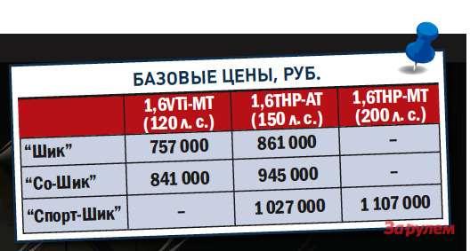 «Ситроен-DS4», от 757 000 руб.